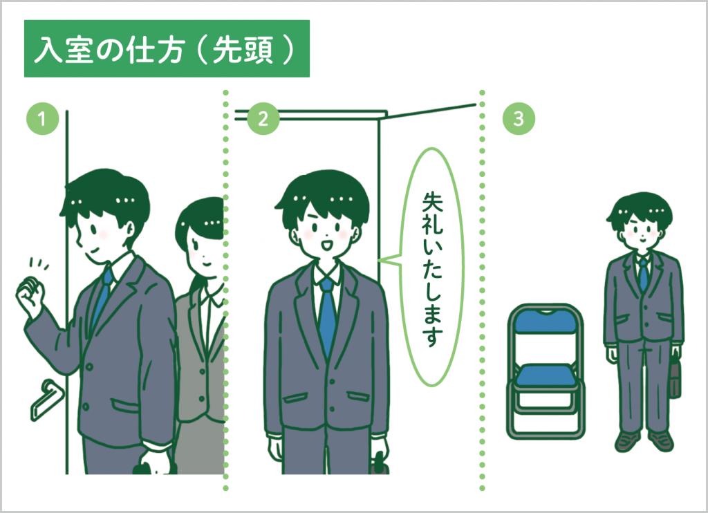 入室の仕方(先頭)