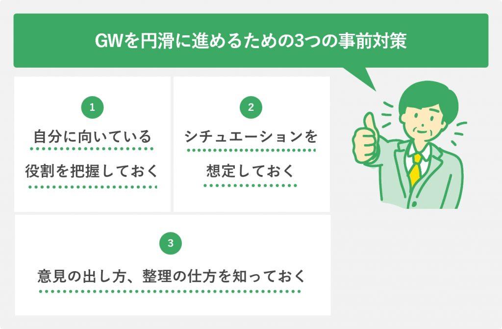 GWを円滑に進めるための3つの事前対策