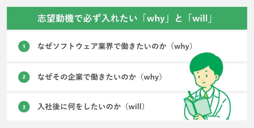 志望動機で必ず入れたい「why」と「will」