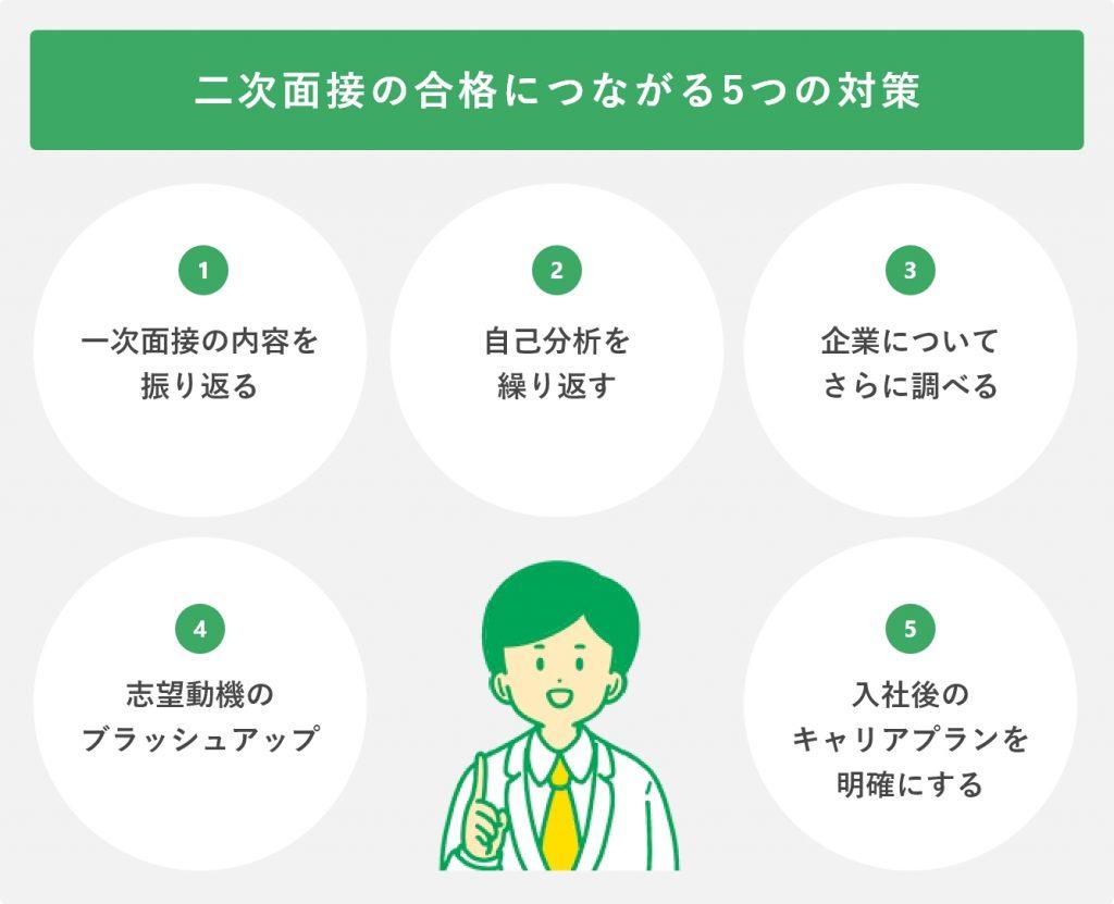 二次面接の合格につながる5つの対策