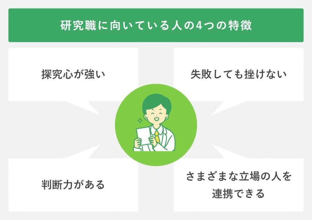 研究職に向いている人の4つの特徴