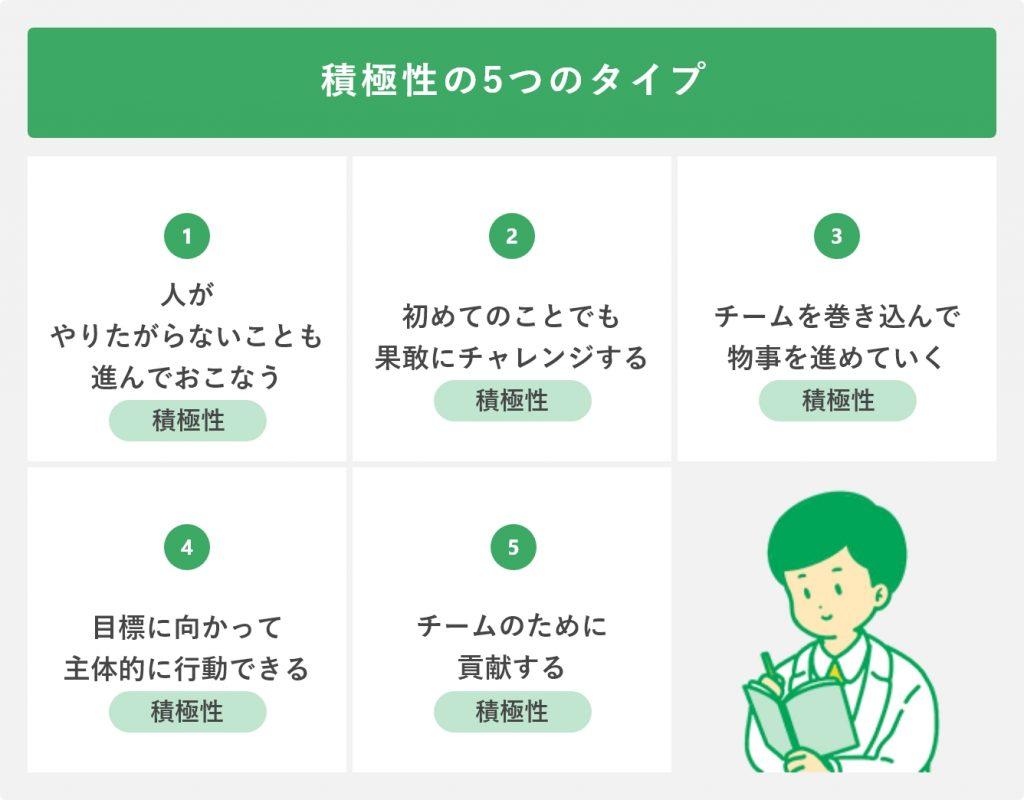 積極手kの5つのタイプ